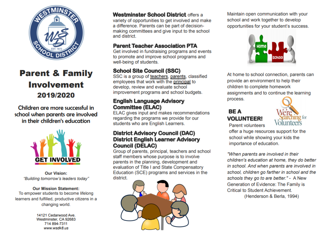 Parent Involvement page 1