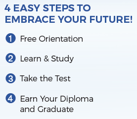 4 steps to earn your diploma