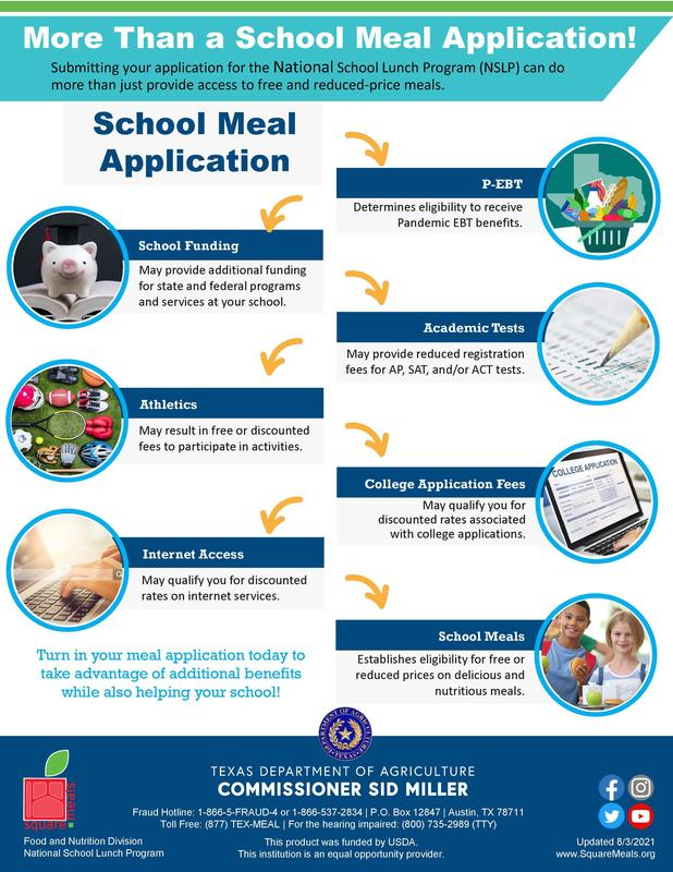 School Meal Application Benefits Featured Photo