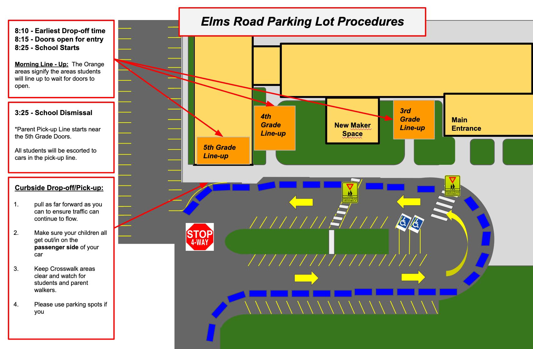 Graphic of Elms Road Parking Lot Procedure