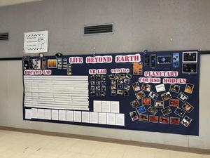 8th Grade wall poster showing project accomplishments.