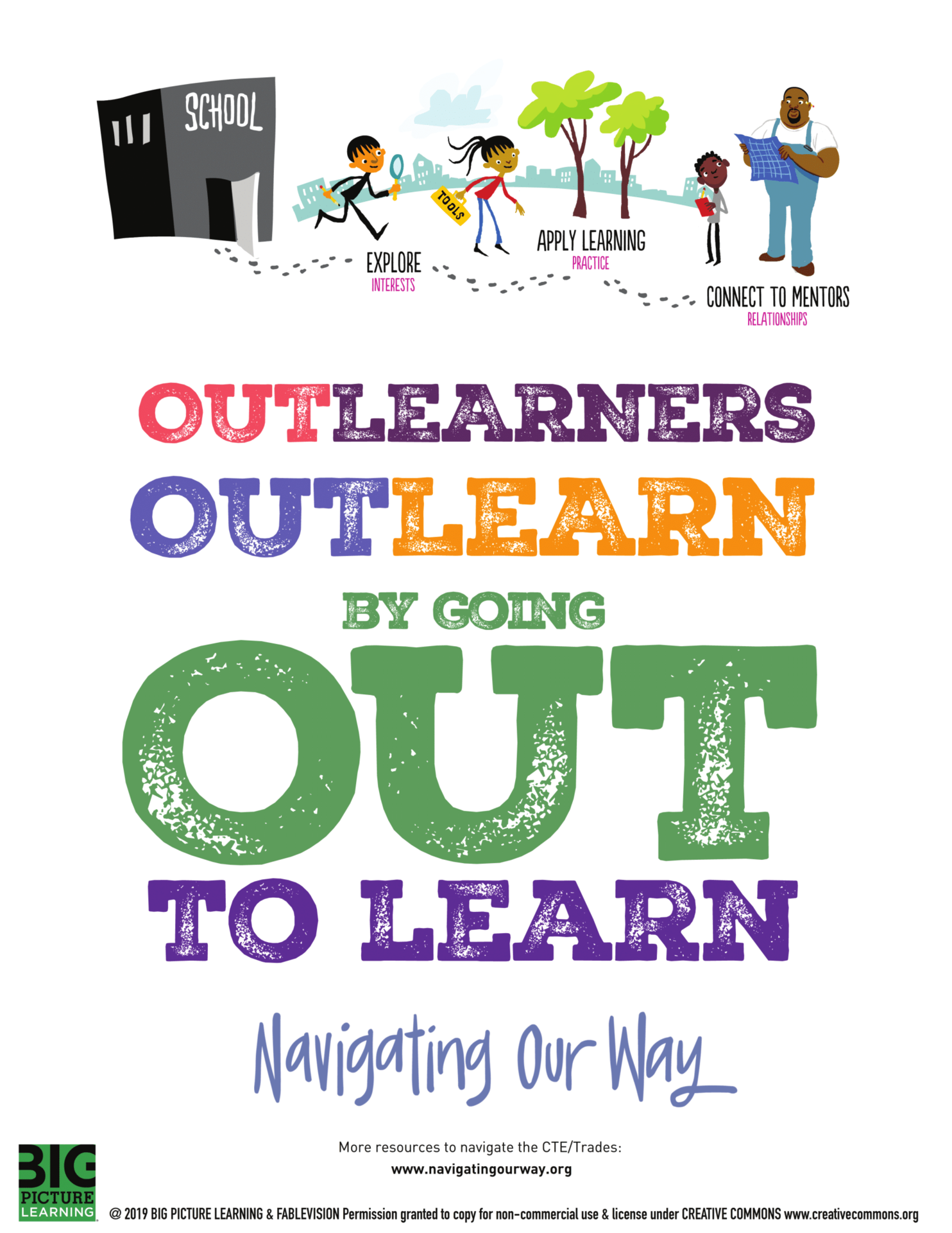 Outlearners outlearn by going out to learn