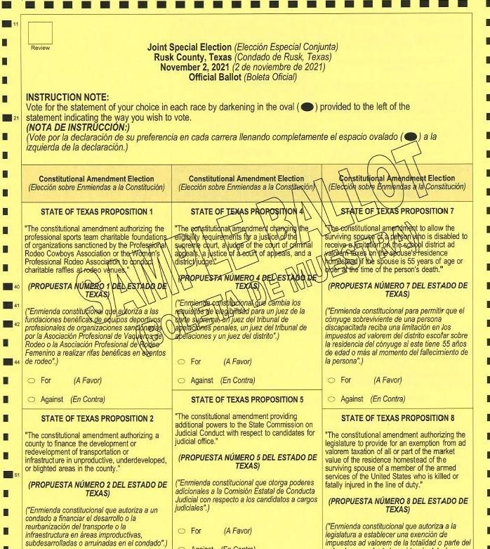 Sample Ballots for Gregg & Rusk Counties Featured Photo