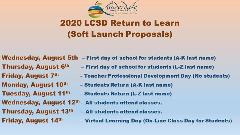 LCSD Return to Learn Soft Launch Proposal Graphic