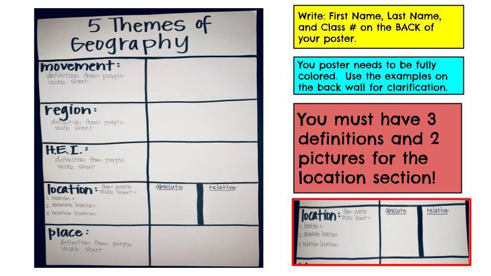 5 Themes Poster