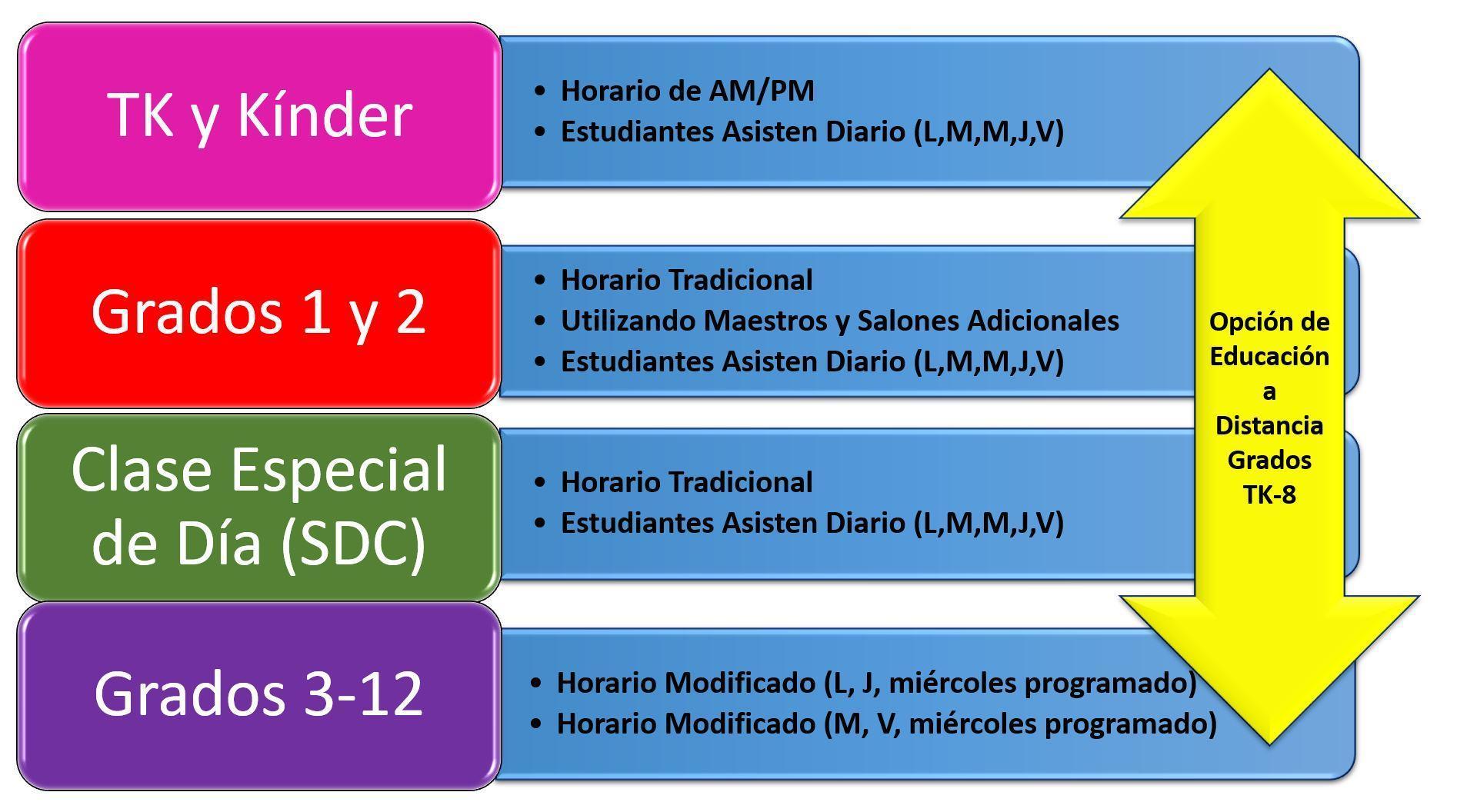 Hybrid Plan TK - 12 Spanish