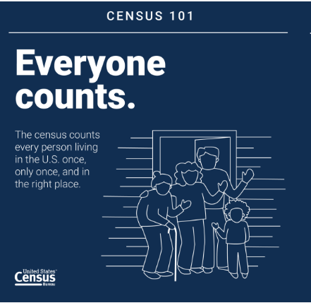 Everyone counts. The census counts every person living in the U.S. once, only once, and in the right place.