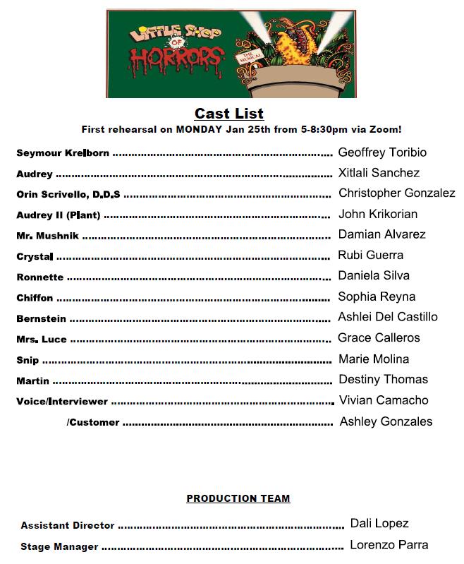 Little Shop of Horrors Cast List 2021