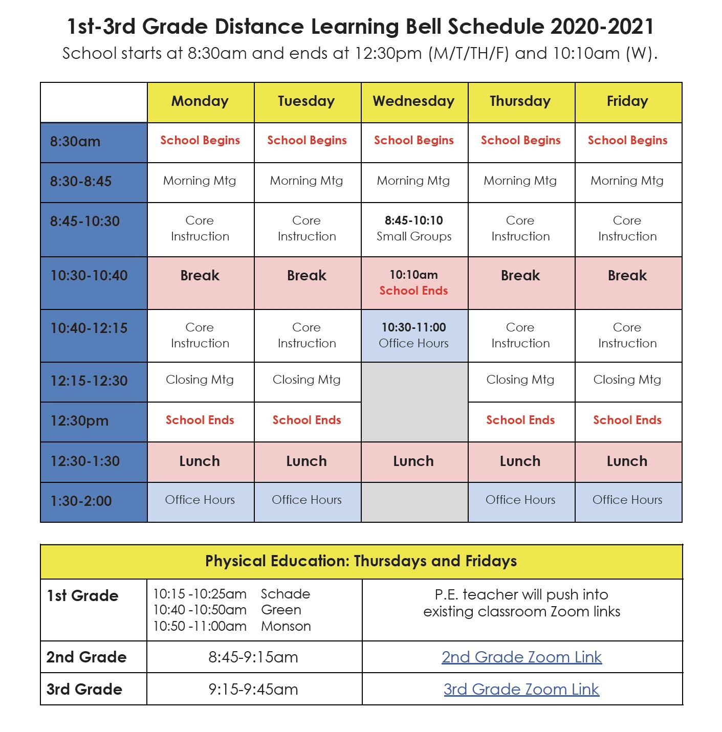 primary schedule