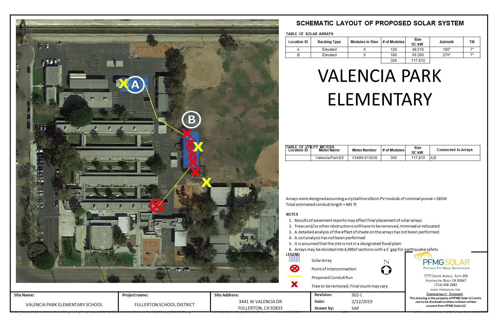 Valencia Park Elementary Schematic Layout of Proposed Solar System