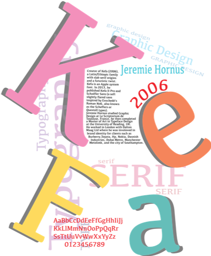 Learning Typography, Image of student work.
