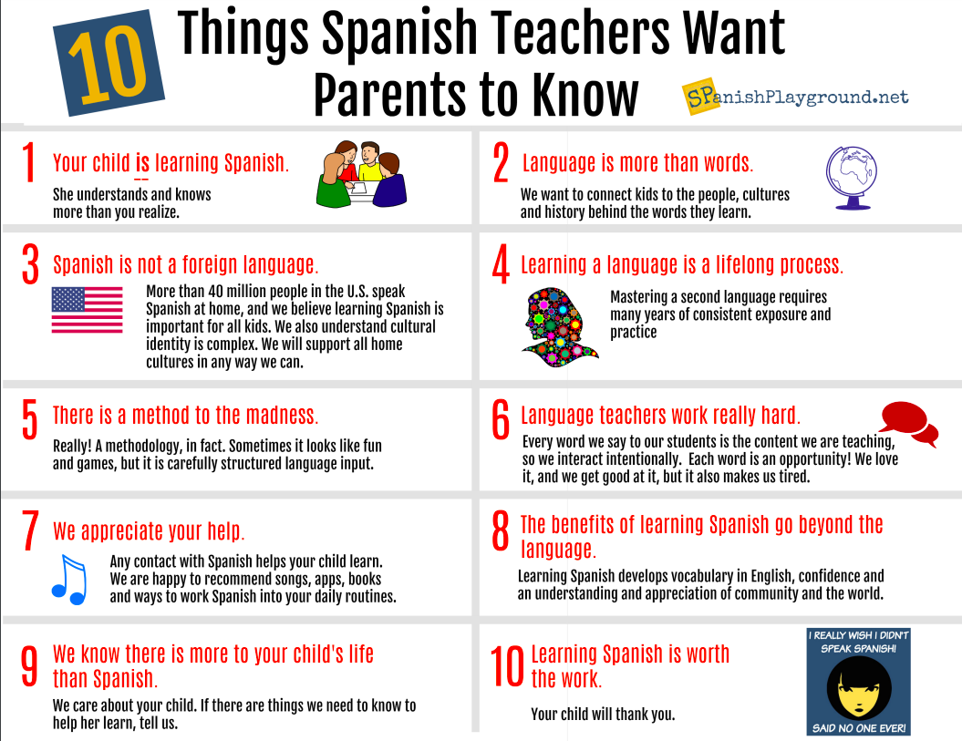 10 Things Spanish Teachers Want Parents to Know