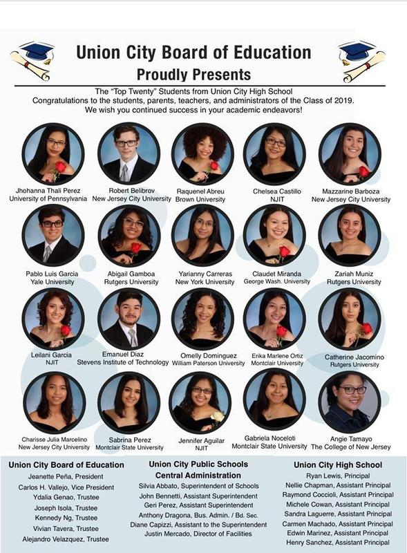 Top 20 Class of 2019