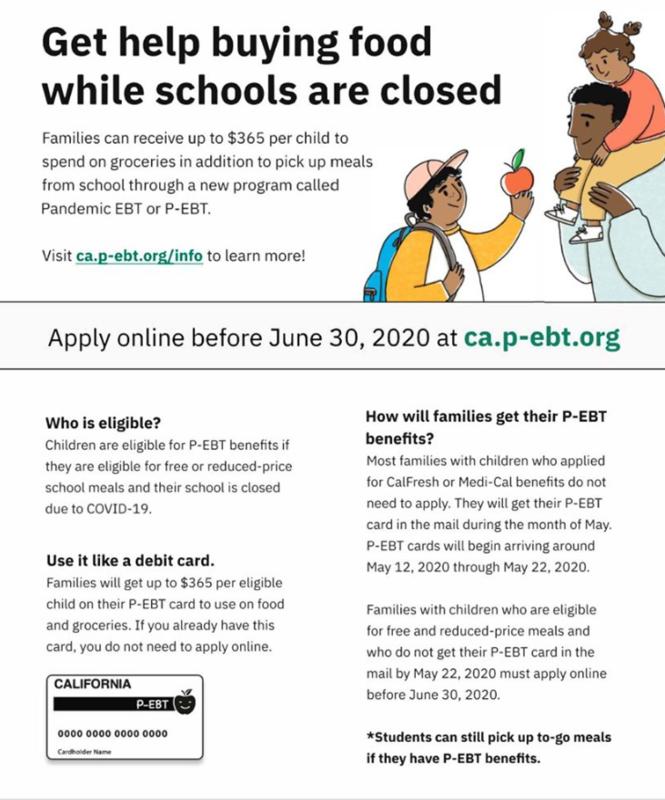 ca.p-ebt.org/info
