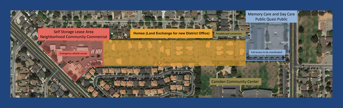 Aerial image of proposed land use of CUHSD property between Camden and Union Avenues
