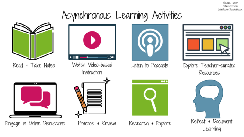 Asynchronous Learning in Middle School Featured Photo