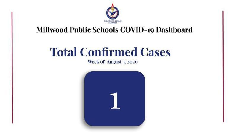 COVID-19 Dashboard Featured Photo