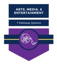 Arts, Media, and Entertainment