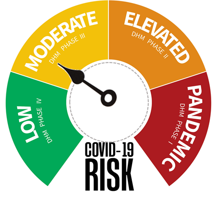 Yellow Risk Dial