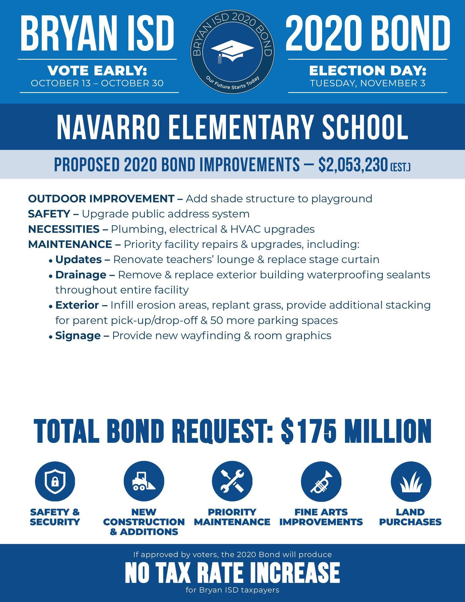 Navarro Elementary School Bond Information