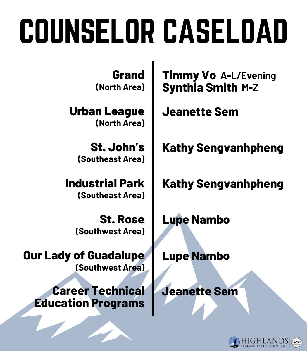 Counselor caseload