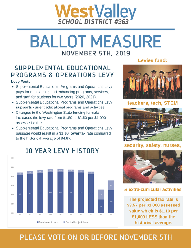 levy fact flyer