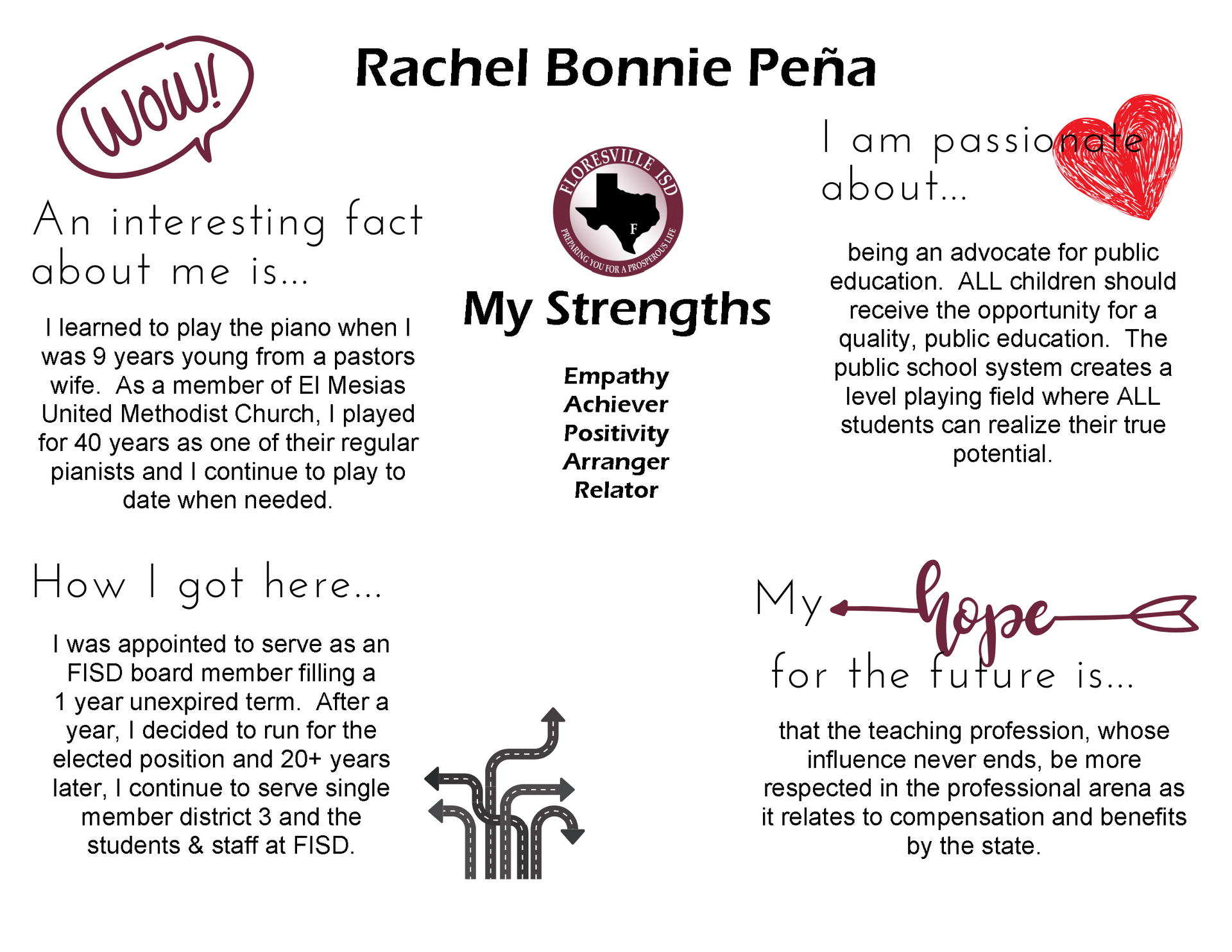 All about Rachel Pena Graphic