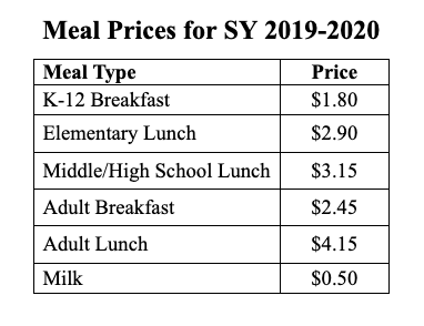 Downloadable image of new meal prices