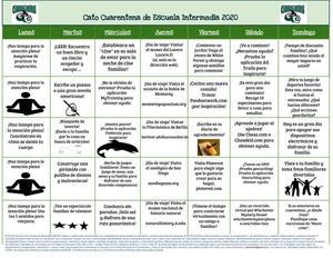Spanish  Parents Quartine Survival.jpg