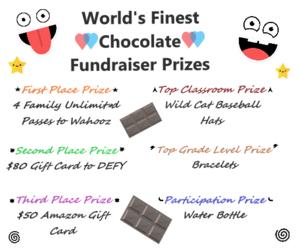 World's Finest Chocolate Fundraiser Prizes