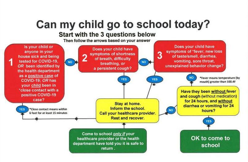 Can My Child Go To School Today? Featured Photo