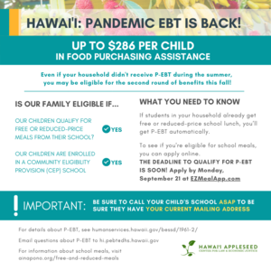 Hawaii Pandemic EBT can provide up to $286 per child. Please apply at EZMealApp.com