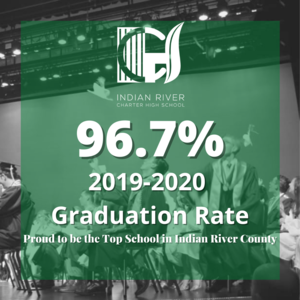 Graduation Rates (1).png