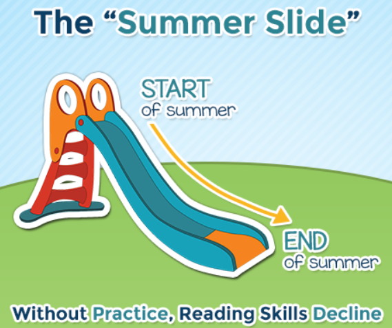 How to Beat the Summer Slide Featured Photo