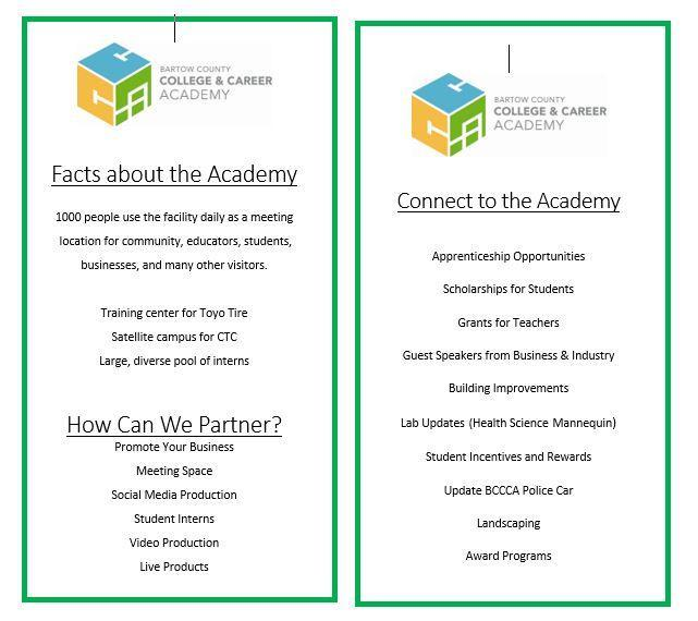 Facts about the Academy  Connect to the Academy