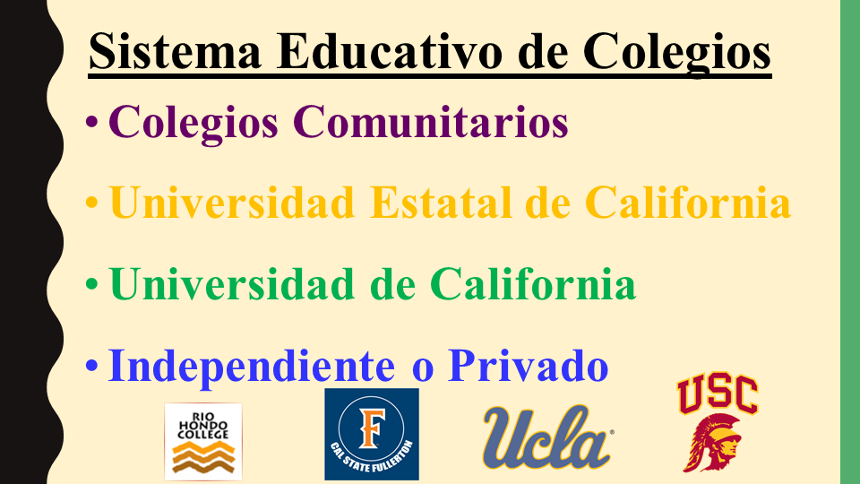 Higher Education Systems power point slide (Spanish)