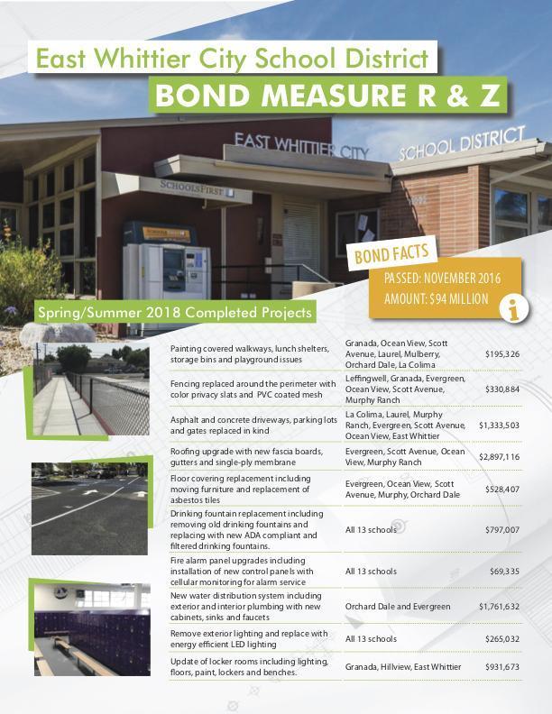 Page 1 of the September 2018 EWCSD Bond Newsletter