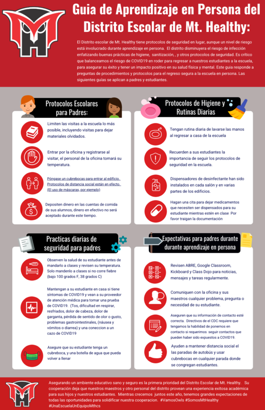 spanish parent guide for inperson learning graphic