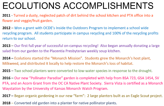 Ecolutions Accomplishments