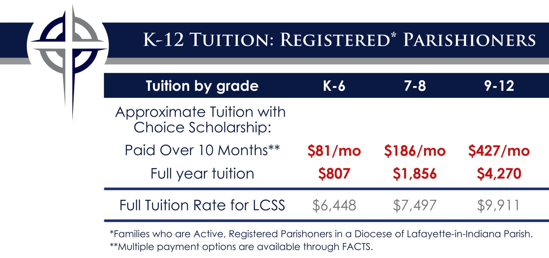 K-12 Tuition