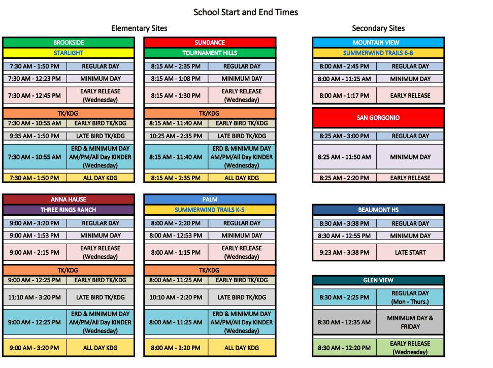 2021-22 New School Start Times