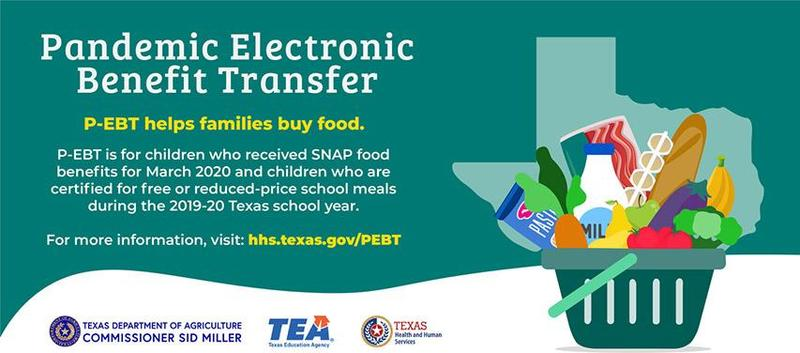 State meals graphic for P-EBT