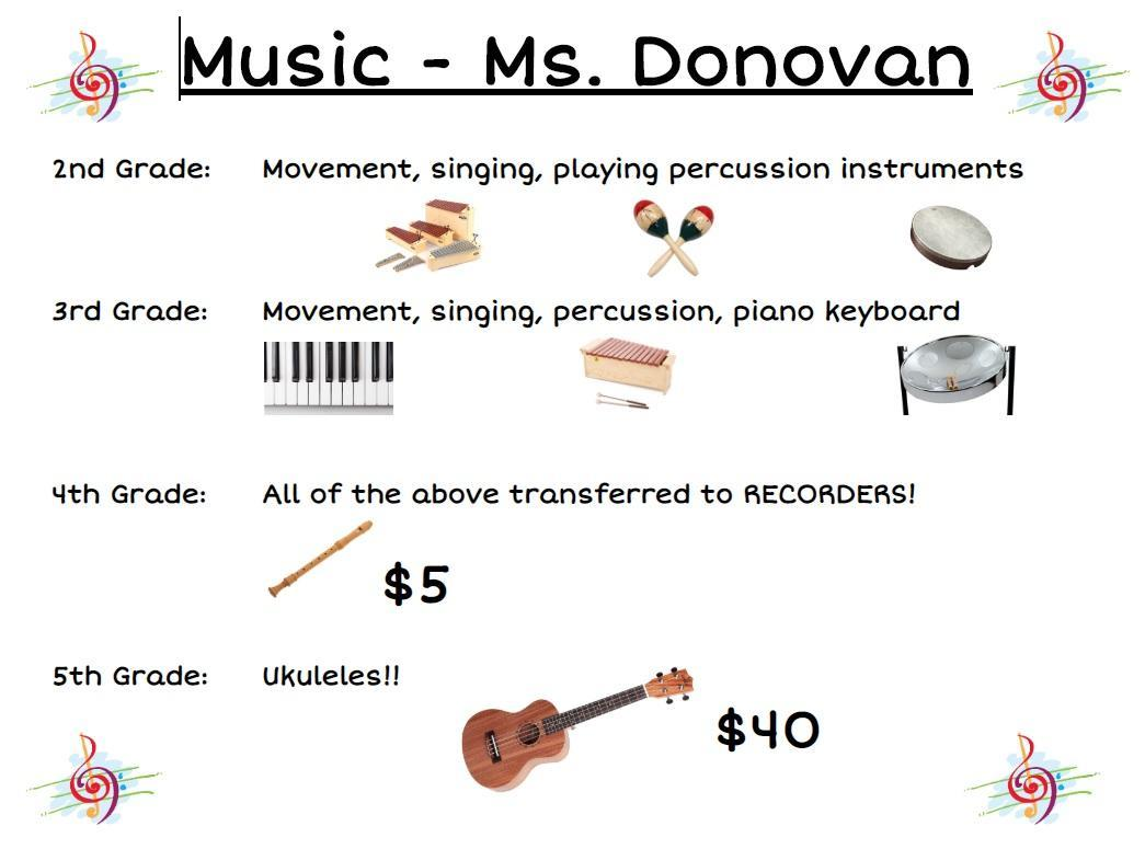 Music Overview