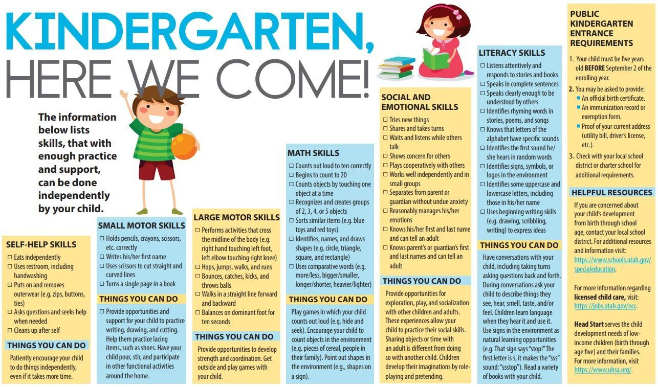 Kinder Readiness Graphic