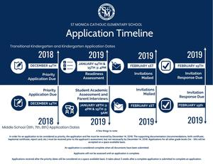 ES Application Timeline.jpg