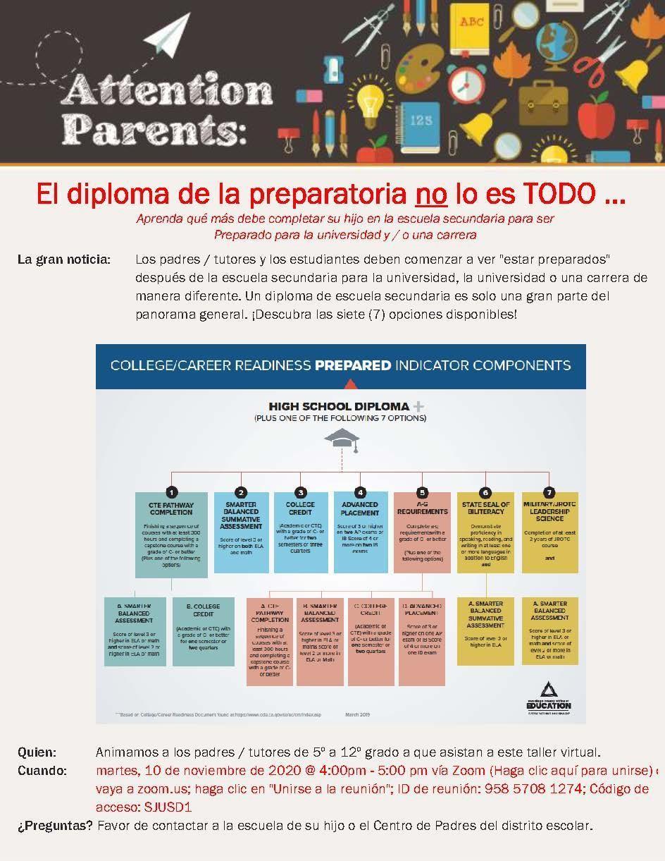 taller para padres de preparación universitaria y profesional