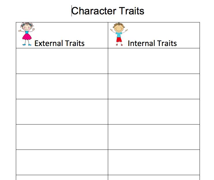 Character Trait Sort
