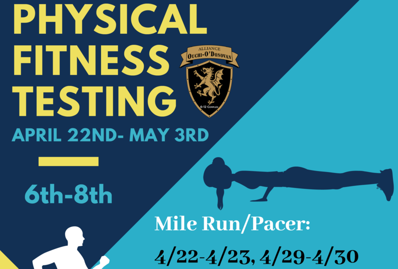 Physical Fitness Testing Thumbnail Image
