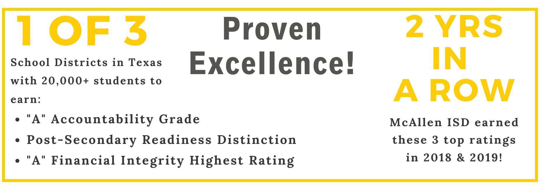 McAllen Independent School District is Proven Excellence
