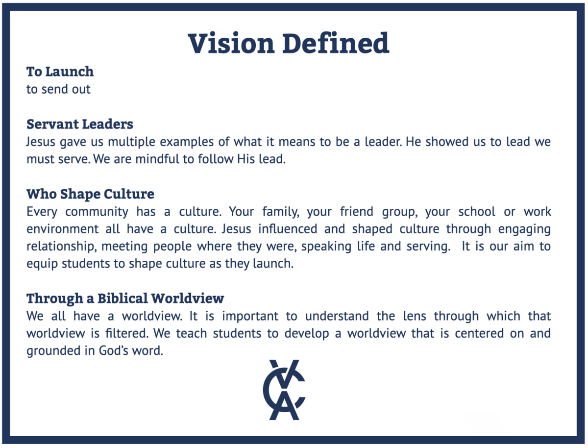 VCA Vision Defined